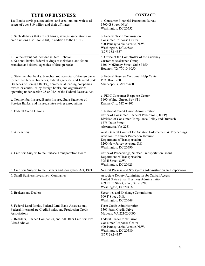 Fair credit page 4